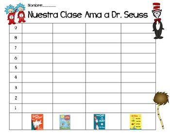 Dr. Seuss Favorite Book Graph in Spanish