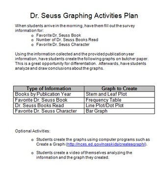 Dr. Seuss Math Graphing Activity