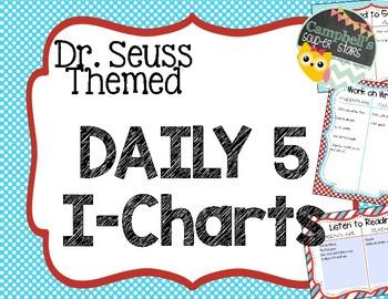 Dr Seuss Theme {I-Charts}