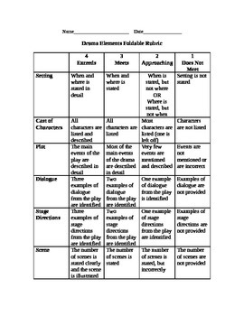 Drama Elements Foldable Rubric