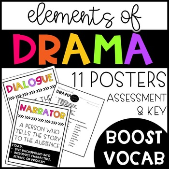 Elements of Drama - Vocabulary Match and Application