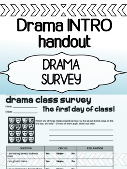 Drama INTRO - the first day of class SURVEY
