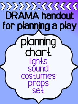 Drama - Script Work - Planning your production