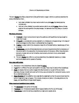 Drama Unit Vocabulary and Notes
