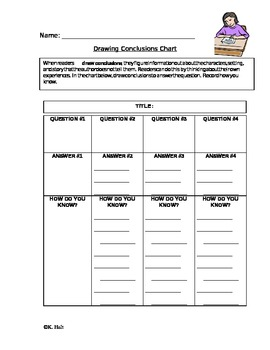 Drawing Conclusions Graphic Organizer - Customizable!