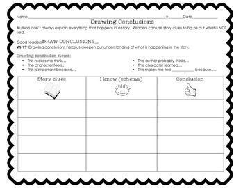 Drawing Conclusions Notes and Graphic Organizer