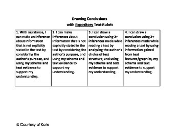 Drawing Conclusions Rubric