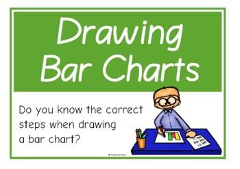 Drawing a Bar Chart