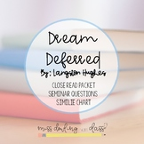 Dream Deferred by Langston Hughes Close Read Poem