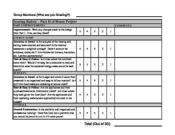 Dream House Project - Grading Rubric (Part B)