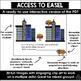 iPad - Dress a Turkey - Pronouns, Concepts, & Descriptions