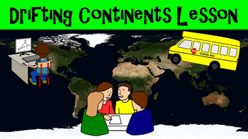 Drifting Continents No Prep Lesson w/ Power Point, Workshe