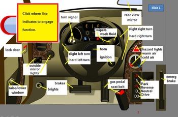 Driver's education digital car simulator for use at studen