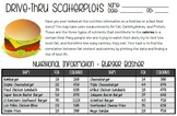 Drivethru Scatter Plots - Line of Best Fit Activity