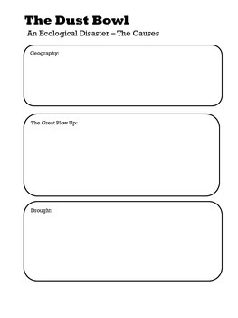 Dust Bowl Notebooking Pages