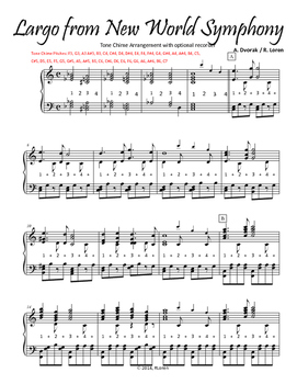 Dvorak, New World Symphony, Largo