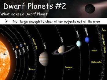 Astronomy - Dwarf Planets w/worksheet (SMART BOARD)