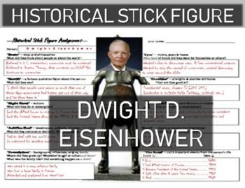 Dwight Eisenhower Historical Stick Figure (Mini-biography)