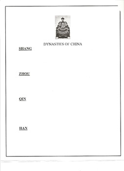 Dynasties of china (Timeline Project page 2)