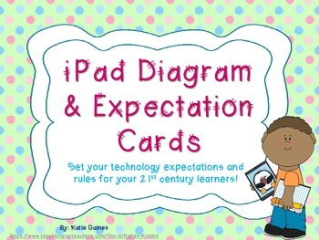 EARLY CHILDHOOD iPad Expectation Cards (with pictures and
