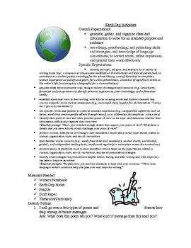 EARTH DAY!! Poster and journal article lesson plan....