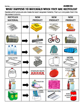 EARTH DAY: What products are recycled materials made into?