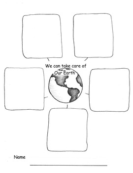 EARTH DAY Writing GRAPHIC ORGANIZER Read Write about Earth