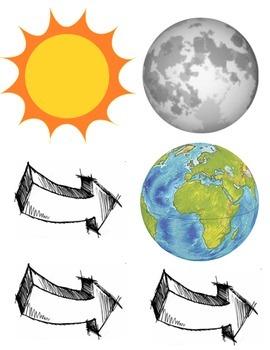 EARTH MOON SUN sort