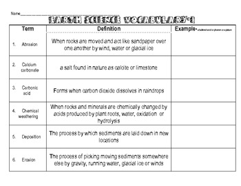 EARTH SCIENCE VOCABULARY-definitions, visulalizing and cro