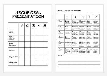 EDITABLE Group Oral Presentation Rubric - T/st: Peer, form