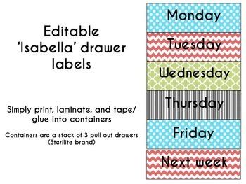 EDITABLE ~  'Isabella' drawer labels