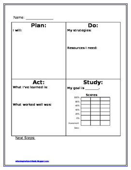 EDITABLE Plan, Do, Study, Act Individual Worksheet