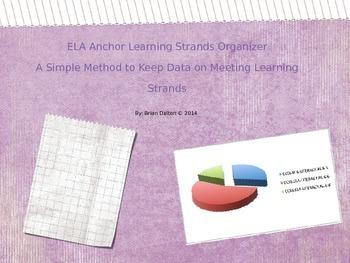 ELA Anchor Learning Strands Organizer: Keep Data on Meetin