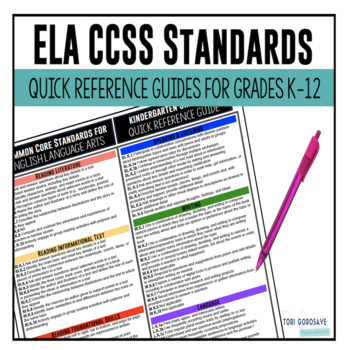 ELA Common Core Quick Reference Guides - Grades K through 12