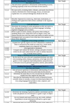 ELA Common Core Standards Teaching Checklist