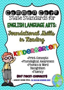 Common Core ELA Standards Posters Kindergarten