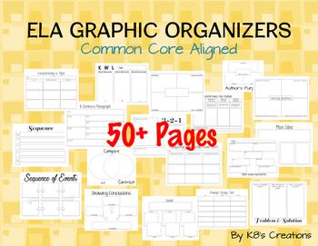 ELA Graphic Organizers: Common Core Aligned