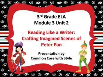 ELA Module 3A Unit 2 3rd Grade - All Lessons in PowerPoint