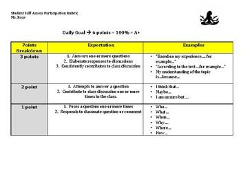 ELA Participation Rubric