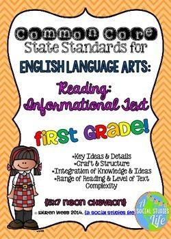 Common Core ELA Standards Posters 1st grade