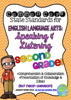 Common Core ELA Speaking and Listening Standards Posters 2