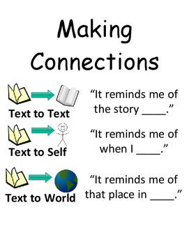 ELA Text to Text, Text to Self, Text to World