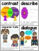 ELA Visual Vocabulary Cards with Definitions