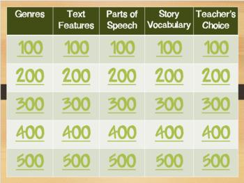 ELA Vocabulary Jeopardy