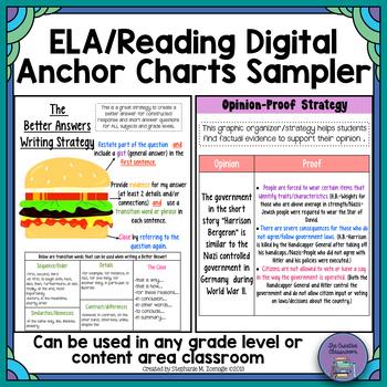 ELA/Reading Digital Anchor Charts Freebie