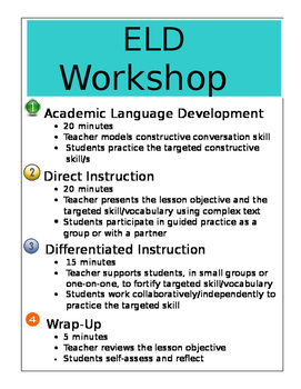 ELD Workshop Mini Poster