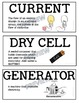 ELECTRICITY EDITABLE Illustrated Word Wall (Grade 6 Ontario)
