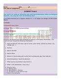 ELEMENT PROJECT + RUBRIC (ESL, SPED, HS, MS, ES friendly)
