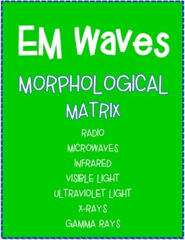 EM / Electromagnetic Waves Writing Activity - Morphologica