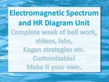 EM Spectrum & HR Diagram Week 2